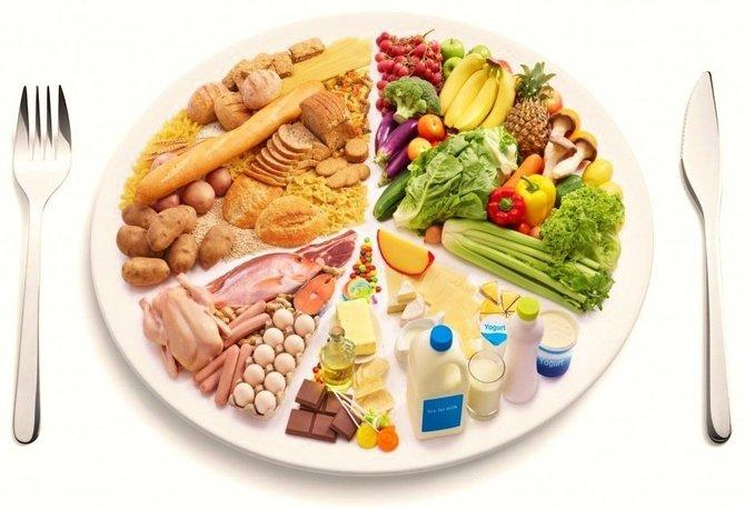 Dieta disociată, garanția că slăbești 10 Kilograme în 9 zile. Ce mănânci