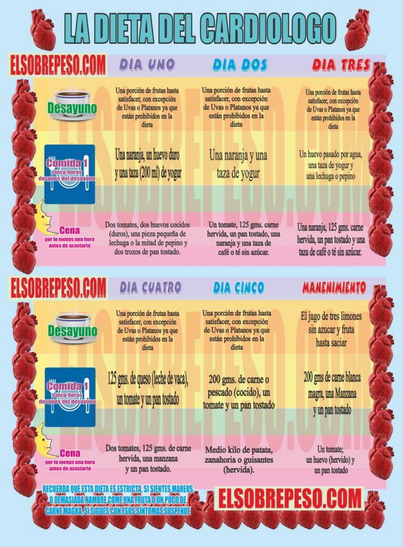 Dieta cardiologilor, explicată. Cine a inventat-o și ce eforturi presupune