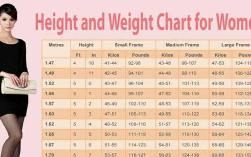 scădere în greutate pentru femeia în vârstă de 68 de ani mă va ajuta pectina să slăbesc
