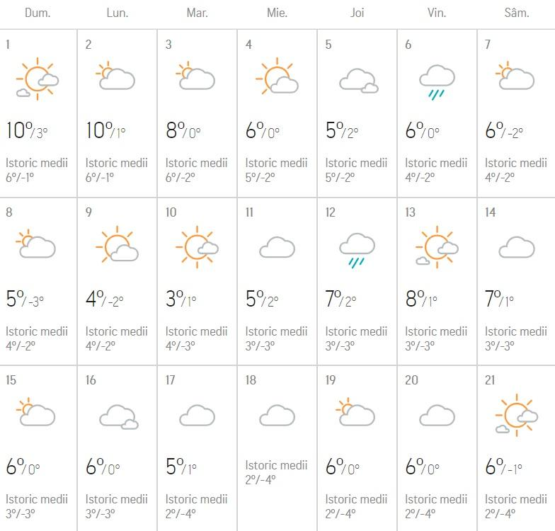 Când vine iarna 2019 în România. Meteorologii au făcut anunțul! Prognoza meteo iarna 2019