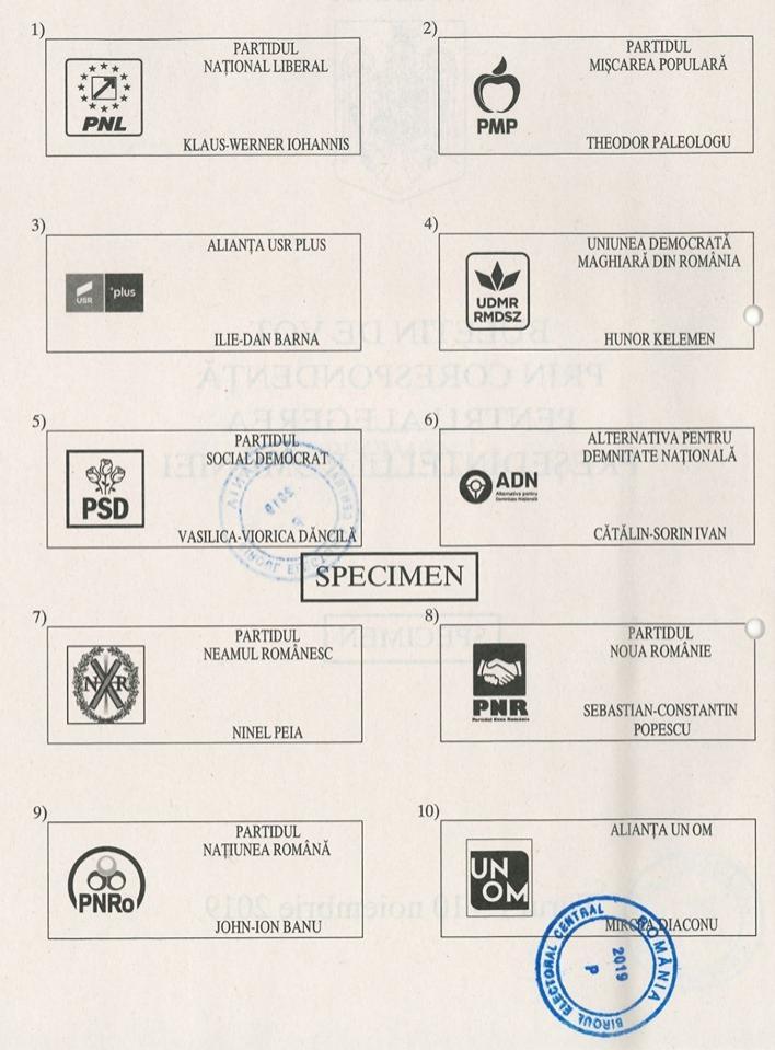 Alegeri prezidențiale 2019. Listă candidați. Cum va arăta buletinul de vot din 10 noiembrie
