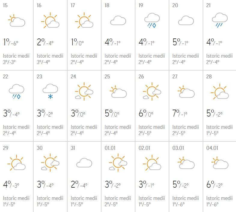 Prognoza meteo iarna 2019 - 2020. Cum va fi vremea de Crăciun și Revelion