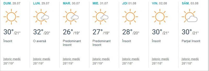 Vremea la munte și la mare: Prognoza meteo pe o lună în Grecia, Turcia, Bulgaria