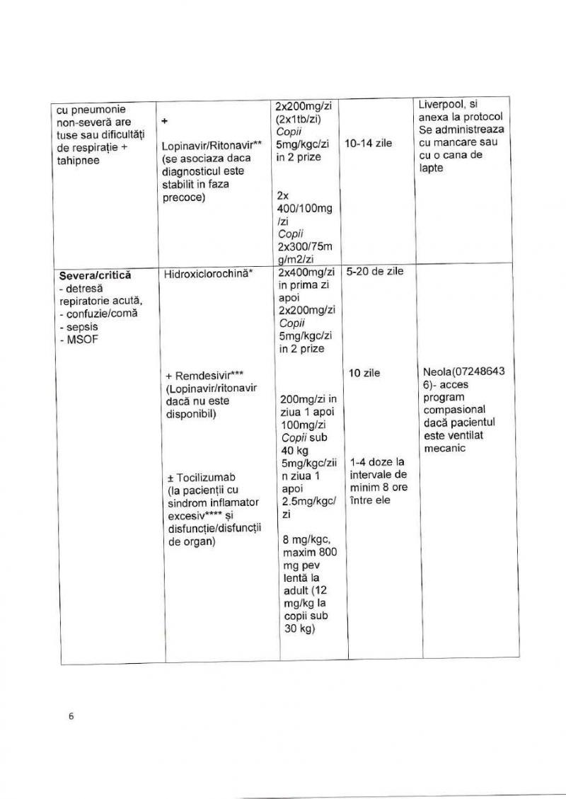 Schema de tratament pentru coronavirus, publicată oficial! Ce medicamente primesc bolnavii cu Covid-19
