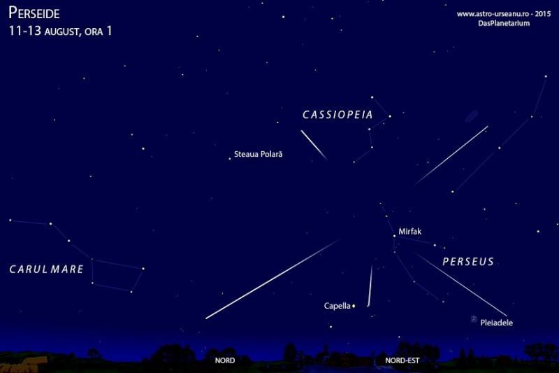 Fenomen astronomic uimitor pe cerul României. Perseidele vor putea fi observate în această seară, într-un anumit interval orar