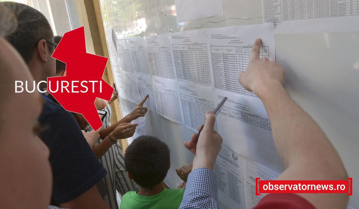 Rezultate BAC 2020 - edu.ro. Notele obţinute de elevi la ...  |Rezultate Bac 2020