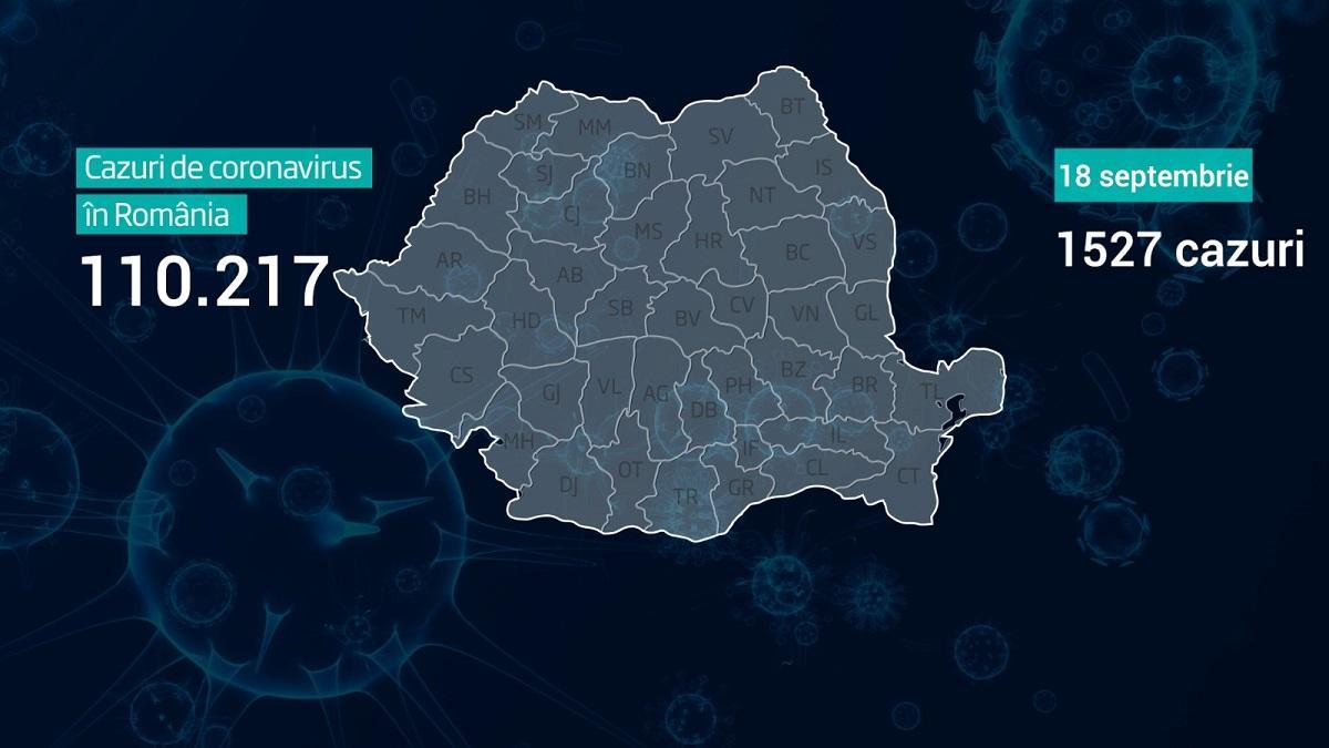 Lista pe judeţe a cazurilor de coronavirus în România, 18 ...  |Horoscop 18 Septembrie 2020